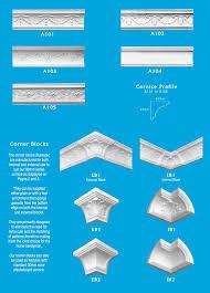 Plasterboard Cornice Cornice Ceiling Panels Ornamental Plaster Plaster Cornice