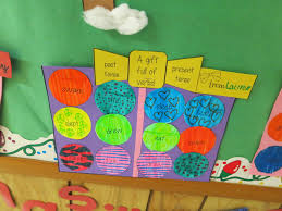 tearless teaching christmas bulletin boards