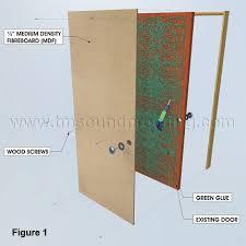 Soundproof Interior Door How To Soundproof A Door Detailed Trademark