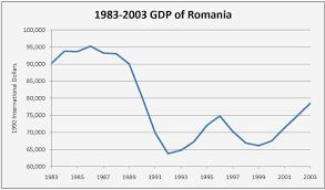 irish economy 2015 2014 facts innovation news economy of romania wikipedia