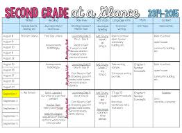 Curriculum Map Template Long Range Plans With Free Editable Downloads This Will Be So