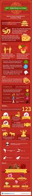 infographic from traditions to superstitions here are the 10