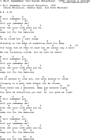 Pink Floyd Comfortably Numb Lyrics And Chords Pink Floyd Lyrics Has To Be My Favorite Song Off Of