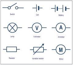 electronics basics symbols knowledge pinterest electronics