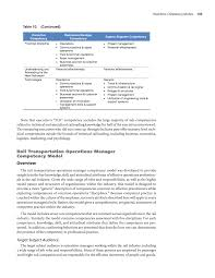 chapter 4 workforce competency models a guide to building and