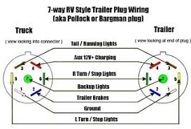 help with wiring to tail lights and side signals fiberglass rv