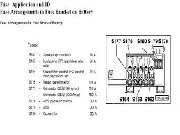 fuse audi box n97 22243 audi schematics and wiring diagrams