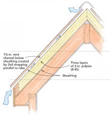Best Way To Insulate A Basement by How To Build An Insulated Cathedral Ceiling Greenbuildingadvisor Com
