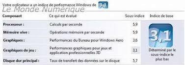 performances du bureau pour windows aero acer aspire m5100 page 2 sur 3 le monde numerique