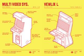 Common Um guia de campo para projetos de arcades e fliperamas clássicos  #AD45