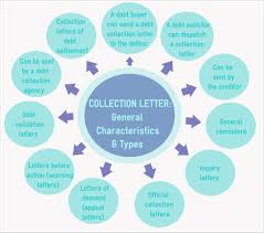 collection letter ecollect
