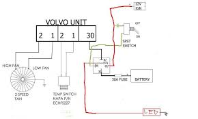 volvo fan swap jeepforum com