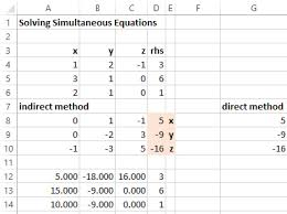 solving simultaneous equations with excel excel with excel master
