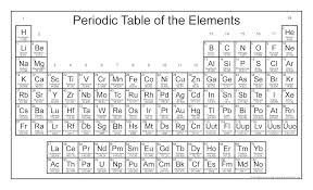 printable periodic table of contents periodic table activity worksheet pdf images periodic table and