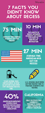 recess 7 facts you didn u0027t know about recess infographic whimsicle