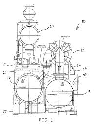 patent us7421854 automatic start stop sequencing controls for a