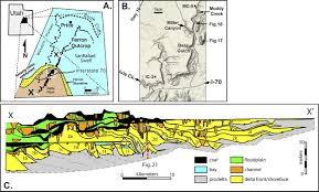 Delta Utah Map by Hyperpycnal Rivers And Prodeltaic Shelves In The Cretaceous Seaway