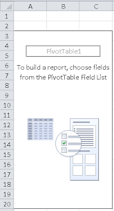 teach me excel how to create a pivot table learn microsoft excel five minute
