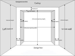 Standard Door Width Exterior Standard Door Frame Sizes Exterior Chart Size Marvelous