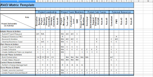Project Reporting Template Excel 5 Raci Matrix Template Excel Project Management Template124