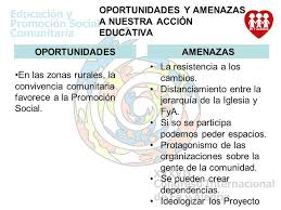 a oport de si e social parte iii estrategias de promoción social comunitaria en fe y