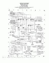 mazda car manuals wiring diagrams pdf fault codes