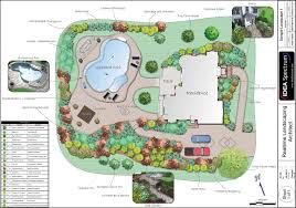 Landscape Architecture Ideas For Backyard Professional Landscape Plan Software Pertaining To Landscaping