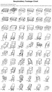 Slipcovers For Sofas And Chairs by Best 25 Furniture Reupholstery Ideas On Pinterest Reupholster