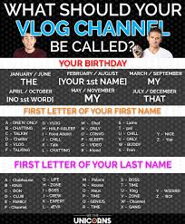 find out your vlog channel name with our snazzy name generator we