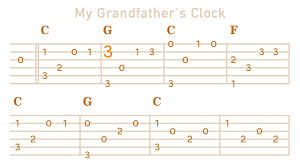 grandfather s clock my grandfather u0027s clock fingerstyle with tab melody enjoyer youtube