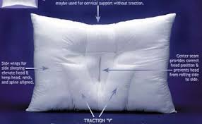 best bed pillows for neck pain cervical pillow for neck pain best pillow for sleeping