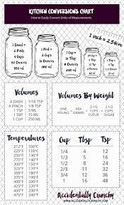 conversion table printable kitchen measurements kitchens