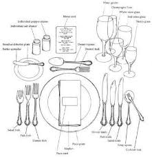 how to set a formal table how to set a formal table for dinner diagram ohio trm furniture