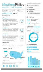Resume Examples Graphic Designer by 97 Best Creative Cv Images On Pinterest Resume Ideas Cv Design