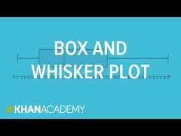 reading box plots video khan academy