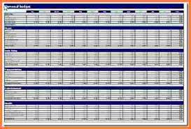 4 microsoft excel budget spreadsheet excel spreadsheets group