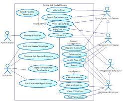 online electrical drawing jobs u2013 readingrat net