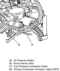 knock sensor location engine mechanical problem 6 cyl four wheel