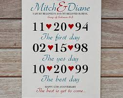 15 year anniversary gift ideas for 1 year anniversary wedding gift ideas imbusy for