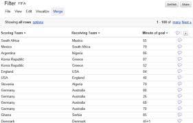 Google Docs Table Fusion Tables A New Google Docs App