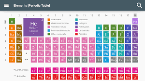 C Element Periodic Table Elements Periodic Table Android Apps On Google Play