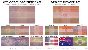 Country Flags Of The World Average Flag Of The World And Of Each Continent Vexillology