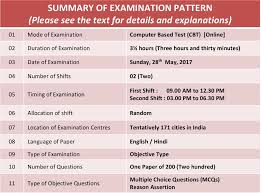 paper pattern of aiims aiims mbbs 2017 exam pattern check complete details here