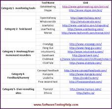Software Testing Resume Personal Essay Editor Service Us Cultural Critique Essay Examples