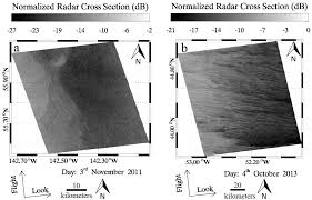 remote sensing free full text an empirical algorithm for wave