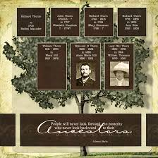 memories in time digital scrapbooking family history i would