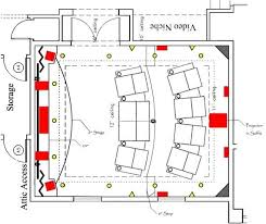 Home Theater Design Layouts HOME THEATER ROOM LAYOUT Home - Home theater design plans
