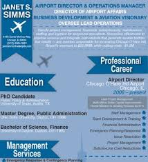 Phd Candidate Resume Sample by 49 Best Resume Examples U0026 Tips Images On Pinterest Resume