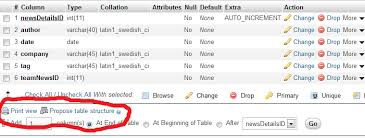 how to view table in sql mysql how to enable relation view in phpmyadmin stack overflow