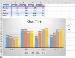 analyzing data with tables and charts in microsoft excel 2013